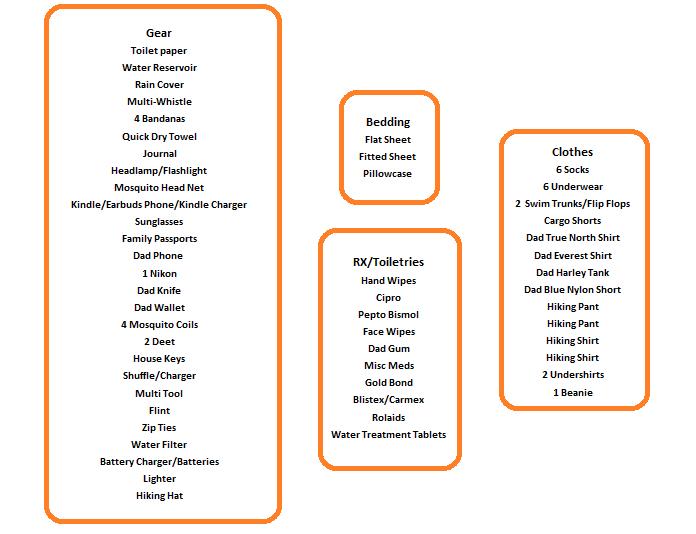 list-of-dads-gear
