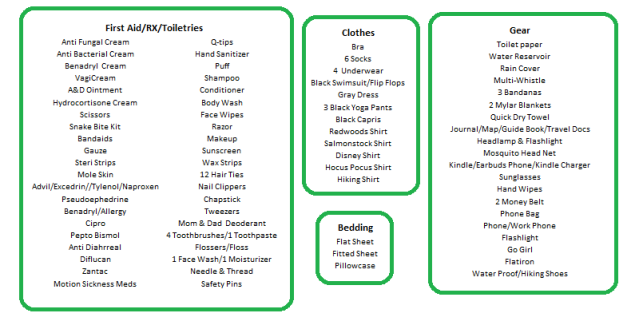 list-of-moms-gear